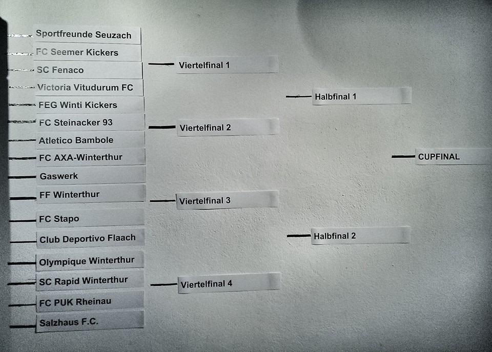 Cup Auslosung Firmenliga Winterthur